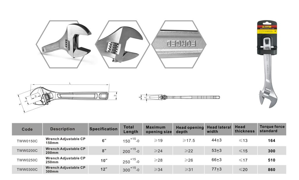 adjustable wrench types